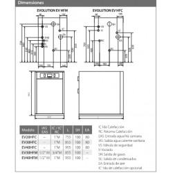 Estufa de pellet FERROLI Gema 12.83 Kw esquinera Distribuidorvende