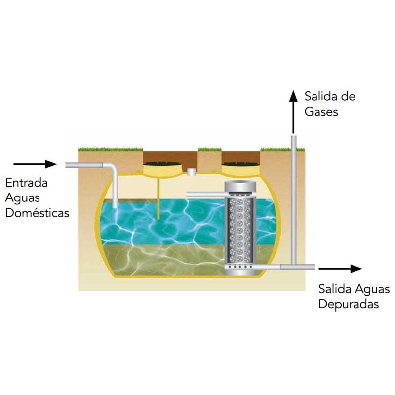 Fosa séptica con filtro biológico 7 habitantes REMOSA