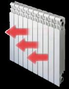 Calefacción: eléctrica, gas, gasoil, biomasa, pellet, leña